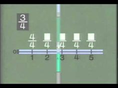 FRACTION VIDEO~  Easy mini-lesson for teaching fractions on a number line. Well done!  (approx. 6:38 min.)