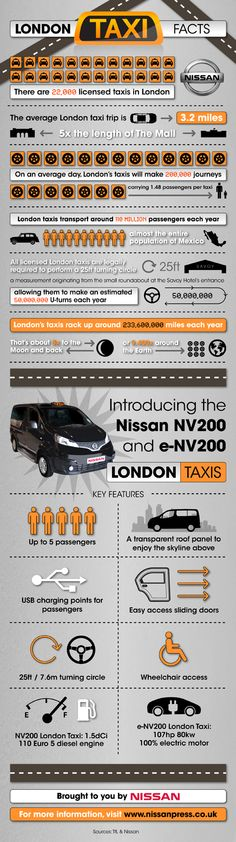 Nissan NV200 London Taxi unveiled (infographic) - Car News   Auto123
