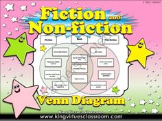 Fiction and Non-fiction Venn Diagram #1 - Compare Contrast - King Virtue from King Virtue on TeachersNotebook.com -  (3 pages)  - Fiction and Non-fiction Venn Diagram #1 - Compare Contrast - King Virtue's Classroom  Students will love practicing what you've taught them about fiction and non-fiction texts with this game sort acti