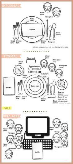 Fork etiquette...