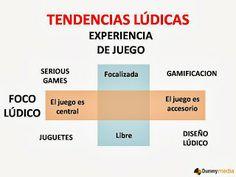 La experiencia del juego.