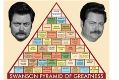 Ron Swanson's pyramid of greatness / Parks and Rec