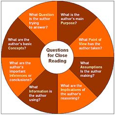Critical Thinking Questions for Close Reading