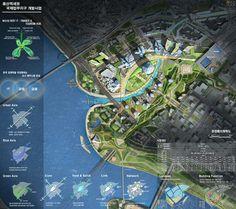 urban planning division