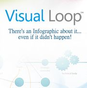 The biggest archive of infographics in the Internet. Visit us at visualoop.tumblr.com and keep following or daily boards for an infographic overdose!