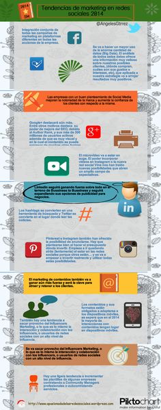 Tendencias en marketing en Redes Sociales 2014 #infografia #infographic #socialmedia