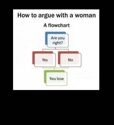 Pretty much how all arguments with women go.