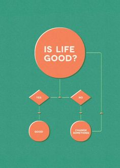 Life is Good?