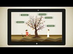 The History of the Spanish Language - YouTube.  This is AMAZING - interesting, on the kids' level, and concise!