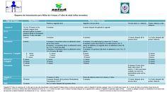 Panamá: Esquema Nacional de Vacunación para niños atrasados o no vacunados de 4 meses a 5 años_2013