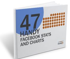 Stats on Facebook for Business marketing.
