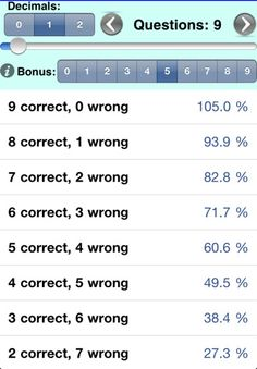 One of my FAVORITE teacher apps, it's a teacher grading scale, no more cardboard ones!