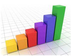 Web marketing - measuring social media
