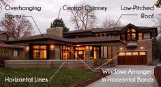 Prairie architectural style