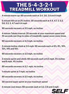 The 5-4-3-2-1 Treadmill Workout from  10 Boredom-Busting Treadmill Workouts: Workouts: Self.com