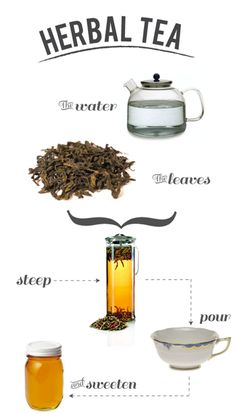 Herbal Tea for Kids