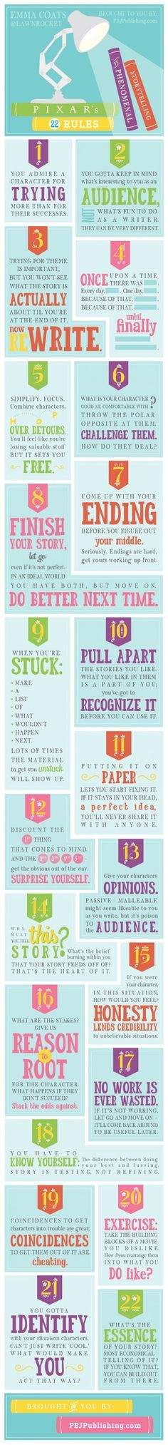 Pixar's 22 Rules to Phenomenal Storytelling. Great for creating writing prompts to help students develop their stories.