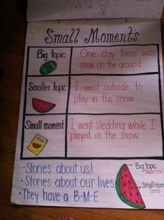 """Watermelon, watermelon slice, seed anchor chart to describe """"small moment"""" writing"""