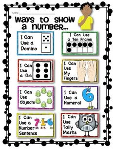 Kindergarten Common Core Number Strategy Posters: good idea for math journal entry...have children show a number 2 or 3 different ways