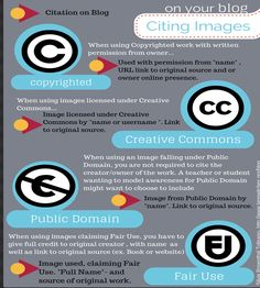 New Poster on How to Cite Digital Images ~ Educational Technology and Mobile Learning