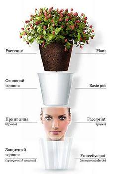How to make a flower pot head