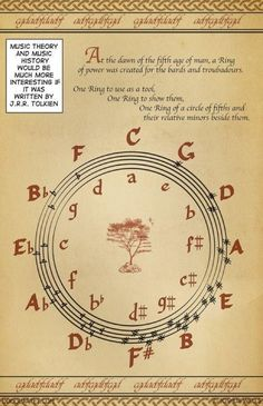 Learn the Circle of Fifths--the JRR Tolkien way.      Haha, music humor.  :)
