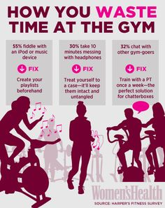 How You're REALLY Spending Your Time at the Gym - http://blog.womenshealthmag.com/scoop/how-youre-really-spending-your-time-at-the-gym/