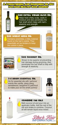 Full details and benefits of this recipe found here http://www.blackhairinformation.com/growth/hair-growth/a-strengthening-and-nourishing-oil-mix-for-your-healthy-hair-journey/