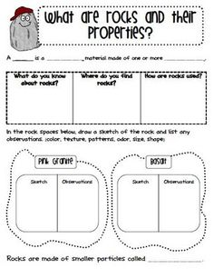 Ginger Snaps: Rocks and Minerals. This is a worksheet that students use to show what they know and learn about rocks.