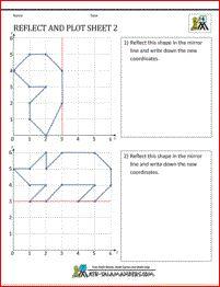 Reflect and plot sheet 2
