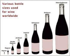 Tipos de botellas de vino según su tamaño.