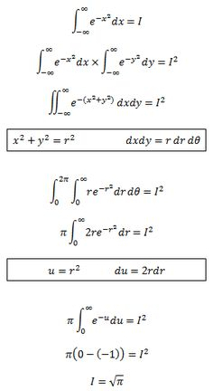 Proof that the Gaussian Integral equals the square root of pi.