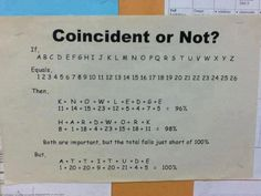 Coincident or not ?