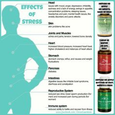 How Young Living Essential Oils help Stress!