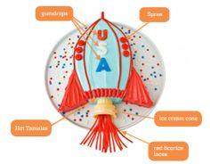 rocketship Cake anatomy