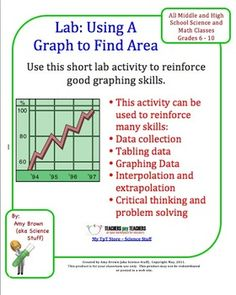 "FREE lab:  ""Using a Graph to Find Area"".  Purpose: In this activity, you will be using a sample of ordinary poster board with uniform thickness to study area. Since the thickness is constant, you can measure the mass and area of rectangular poster board samples and graph the data to find a relationship between mass and area (mass/area)."