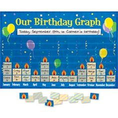Make a birthday graph in September  (instead of the usual bulletin board)