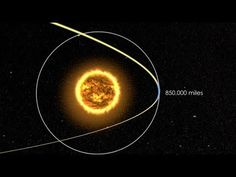 What is a Sungrazing Comet? - YouTube