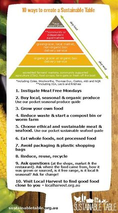 The Sustainable Table Checklist: 10 Ways to Create a Sustainable Table