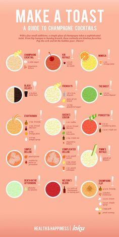 A Guide To Champagne Cocktails by Loku via visual.ly #Infographic #Champagne #Cocktails