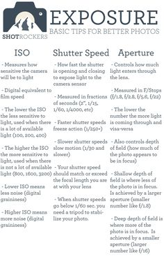 EXPOSURE: Exposure cheat sheet