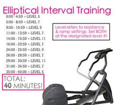 Elliptical Interval Training.....