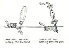 Rug Hooking Methods  bordado chino