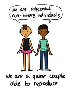 Sexual Orientation Non Binary