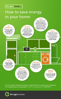 Did you know that you can save a whole lot of money by just implementing simple yet effective ways to save energy? This infographic is your ultimate guide! #infographic