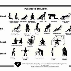 Positions you can adopt in labor
