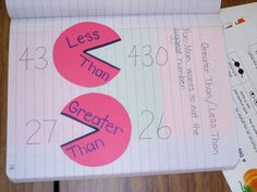 comparing numbers for math journal journal prompts, journal idea, math notebooks, greater thanless, school, pacman, content subject, interactive notebooks, math journals
