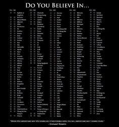 Names of gods and goddesses