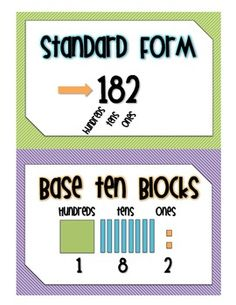 Place Value Posters - freebie