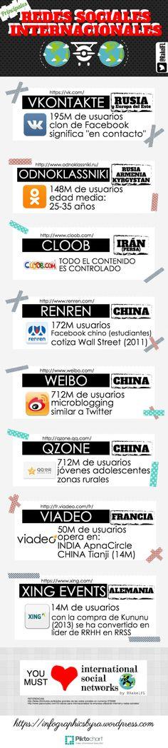 Principales Redes Sociales internacionales #infografia #infographic #socialmedia
